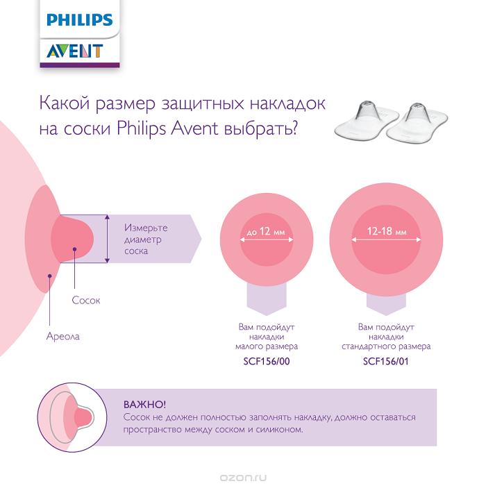 Накладки для грудного вскармливания: как выбрать и пользоваться
