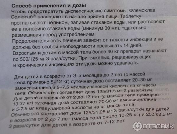 Флемоклав солютаб: инструкция по применению, отзывы и цены