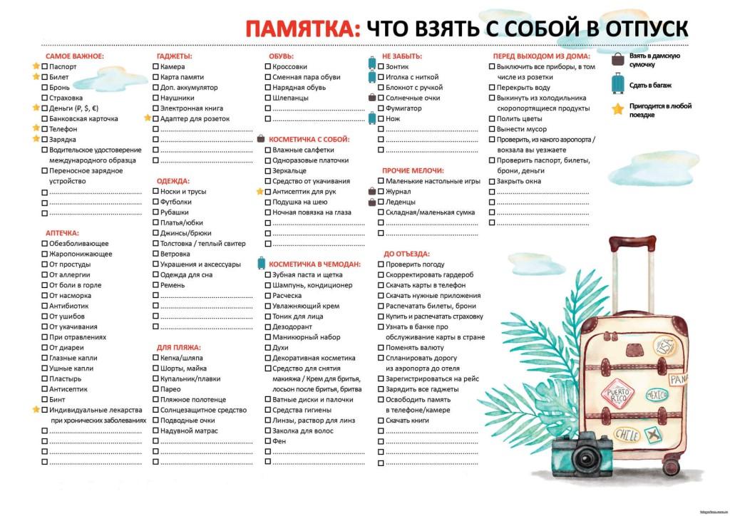 Список вещей с ребенком на море в отпуск: что взять с собой в дорогу
