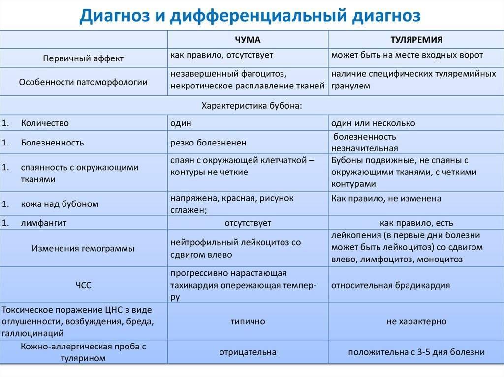Подчелюстной лимфаденит: причины, симптомы, лечение и профилактика (фото) | spacream.ru