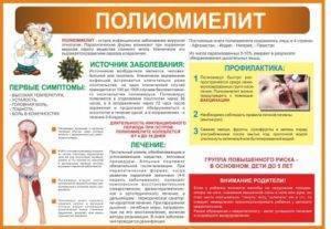 Полиомиелит - что это за болезнь, причины, признаки, проявления у детей, терапия и осложнения