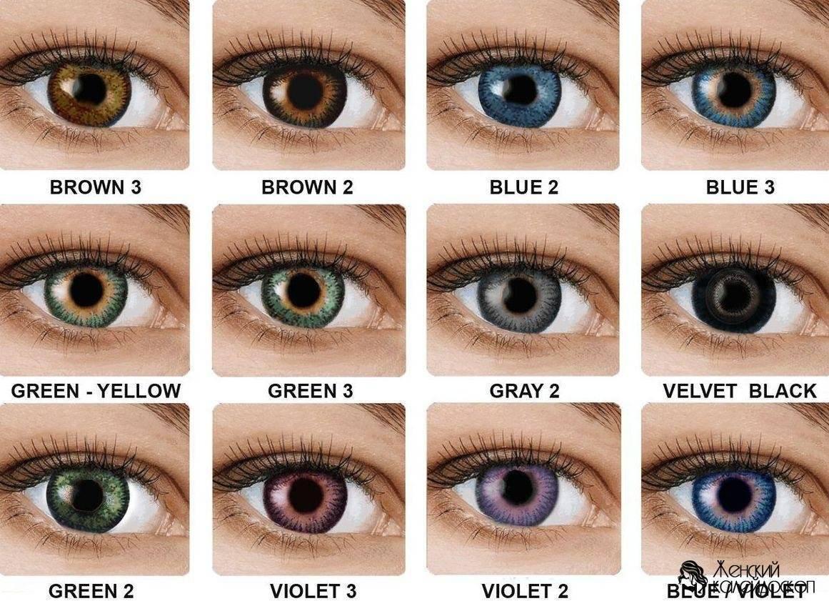 Со скольки лет можно носить линзы детям: цветные, контактные, как их подобрать