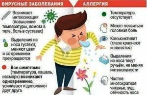 Можно ли купать ребенка при кашле и насморке без температуры комаровский видео