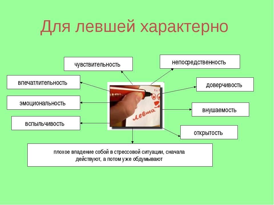 Леворукие дети: особенности развития, характеристика, психология. стоит ли переучивать левшу?