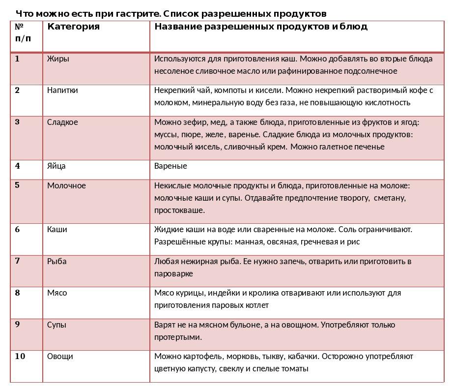 Стоматит у детей до года / mama66.ru