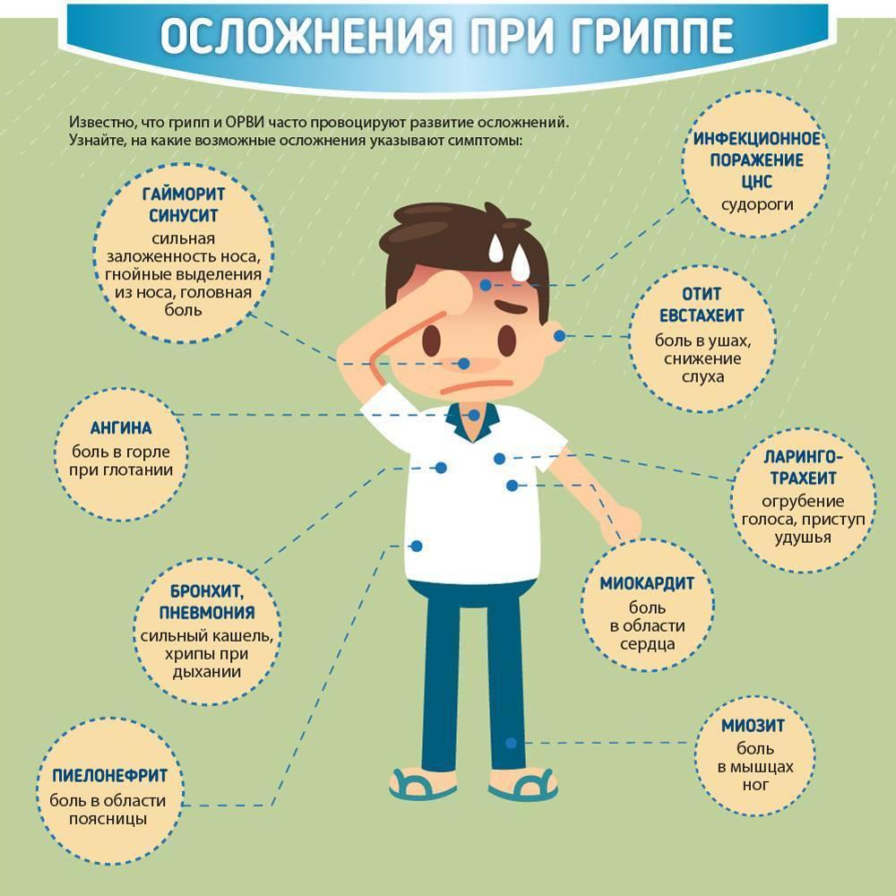 Грипп у детей: симптомы и лечение / mama66.ru