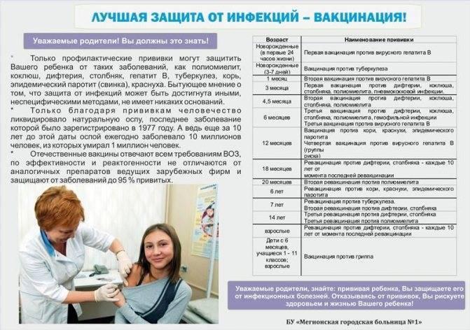 Вакцинация против дифтерии, коклюша и столбняка
