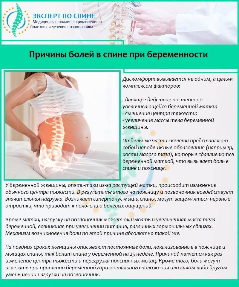 Резкие боли внизу живота при беременности на поздних сроках причины