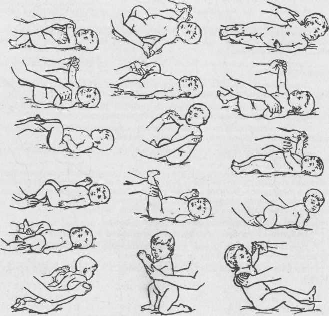 Гипотонус у грудничка, признаки, лечение, массаж
