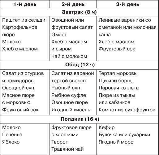 Диета при лямблиозе у детей: как правильно составить меню