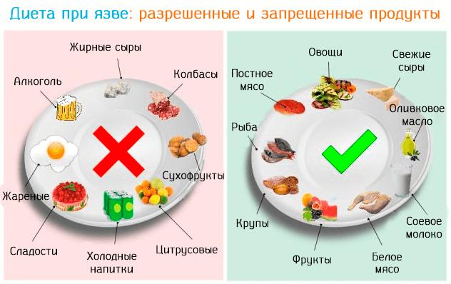 Правильное питание при отравлении пищевом у детей: пьем много, едим мало