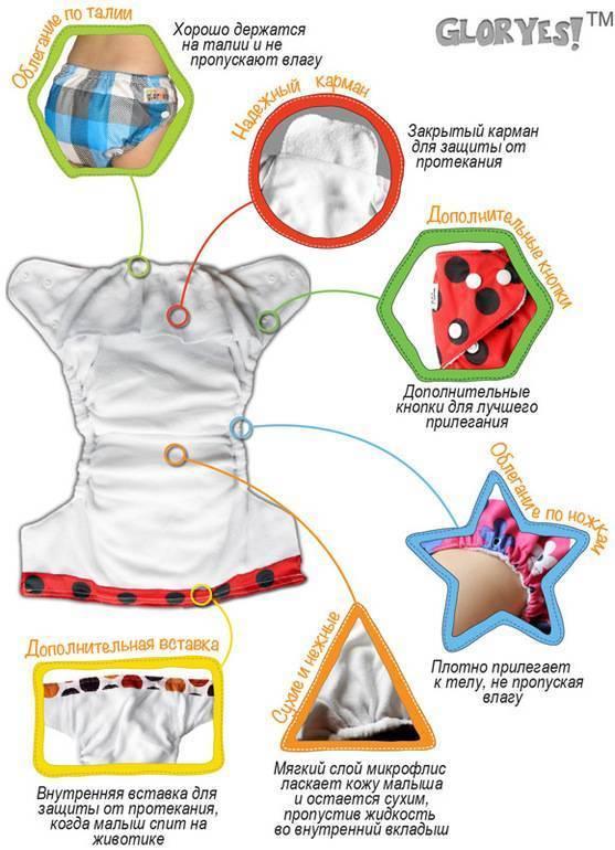 Многоразовые подгузники - отзывы мам и правила пользования
