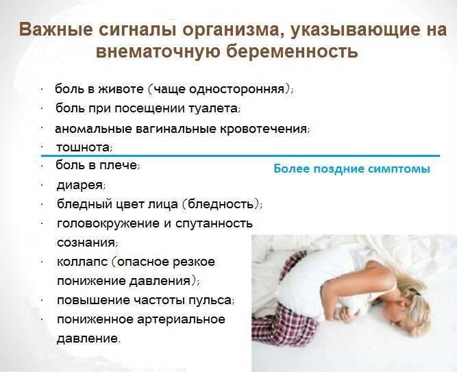 Болит живот после чистки после чистки матки болит живот после выскабливания болит низ живота