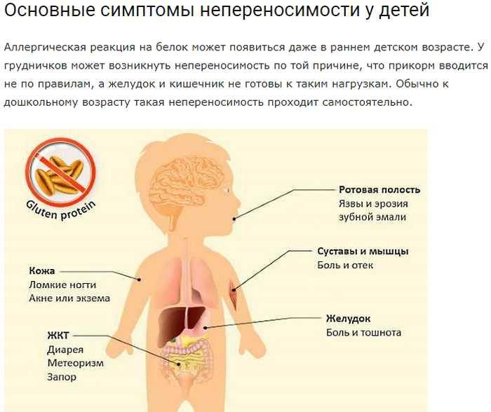 Аллергия на глютен у ребенка симптомы • аллергия и аллергические реакции