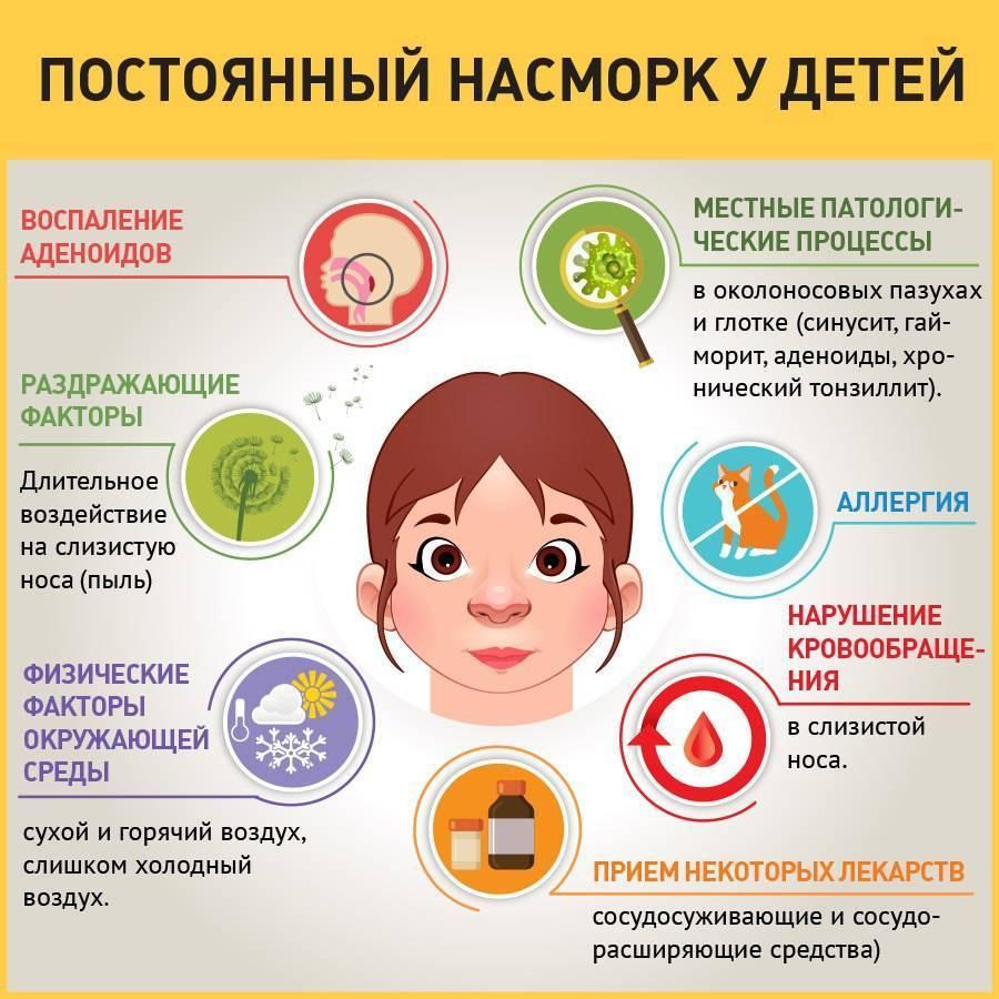 Можно ли делать акдс при насморке и кашле у ребенка