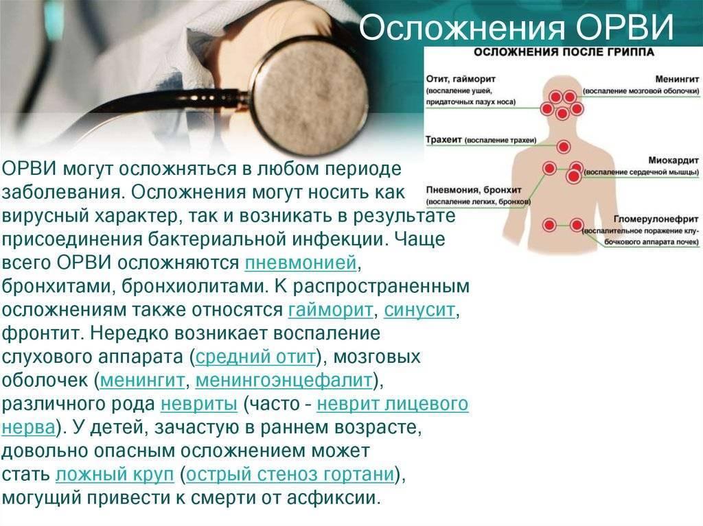 Грипп у человека: симптомы заболевания, возможные осложнения, методы лечения препаратами и народными средствами