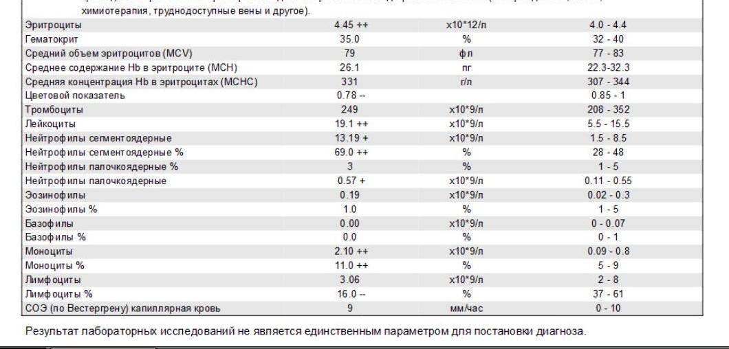Понижена средняя концентрация hb в эритроците: причины отклонения, возможные последствия
