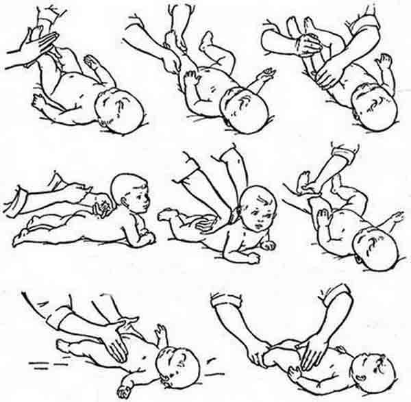 Гимнастика для новорожденных с первых дней жизни: динамическая и классическая