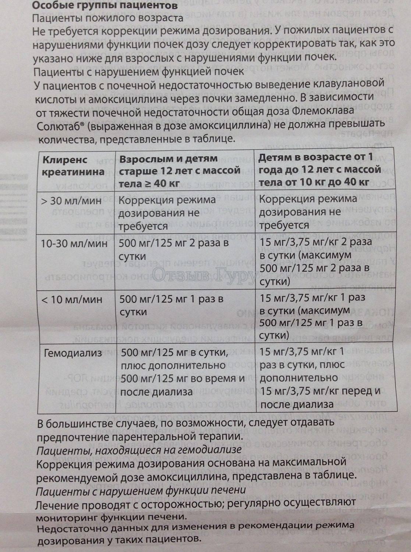 Вильпрафен для детей: инструкция по применению таблеток и суспензии с расчетом дозировки, аналоги