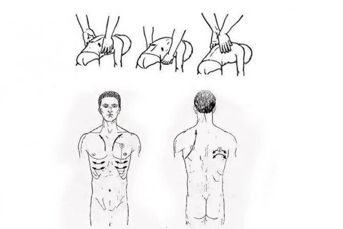 Как правильно делать массаж при бронхите ребенку: инструкции с фото и видео