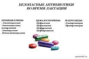 Противовирусные препараты при грудном вскармливании: что можно, а что нет