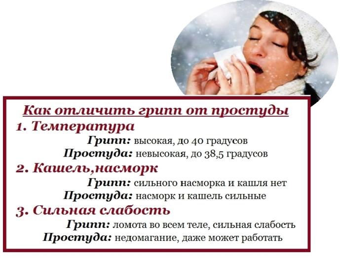 Кашель и насморк у ребенка, как вылечить кашль после насморка.