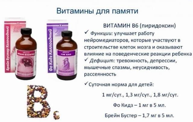 Витамины для памяти и работы мозга взрослым и детям увеличение снижение умственной активности концентрация внимания алфавит пиковит витамишки