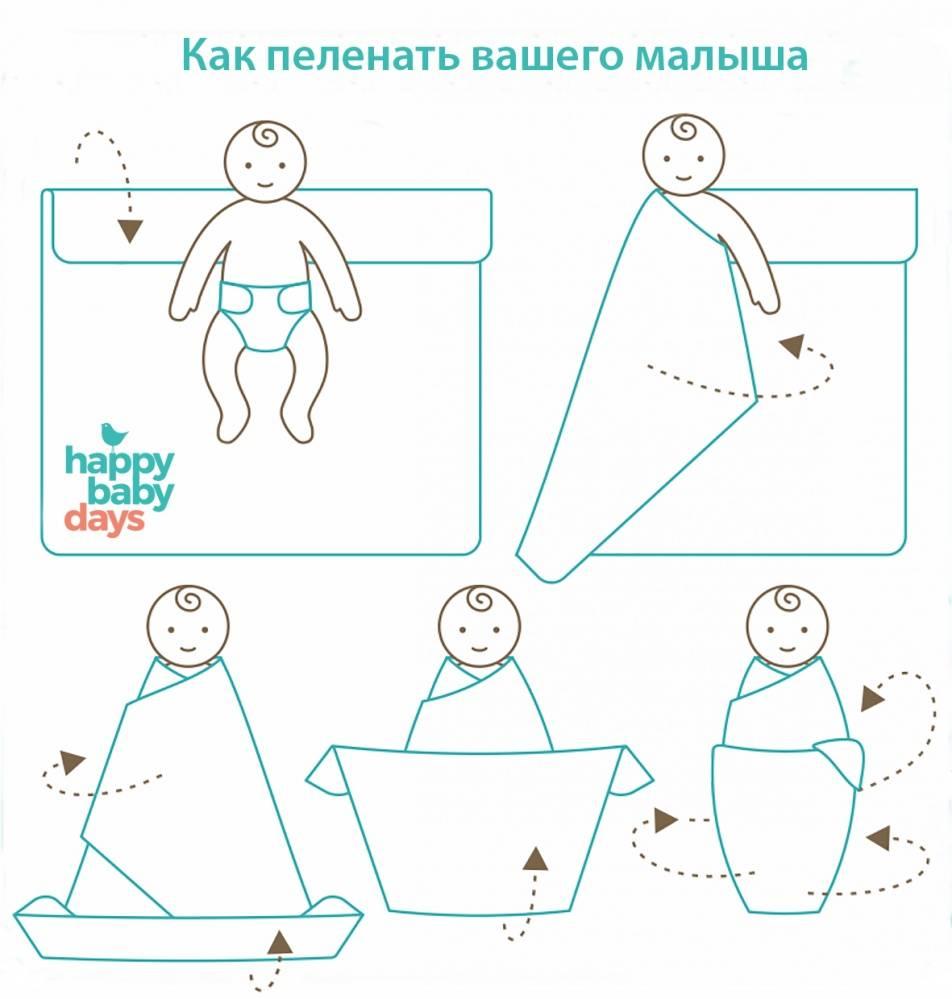 Как пеленать ребенка: инструкции с картинками по пеленанию новорожденных