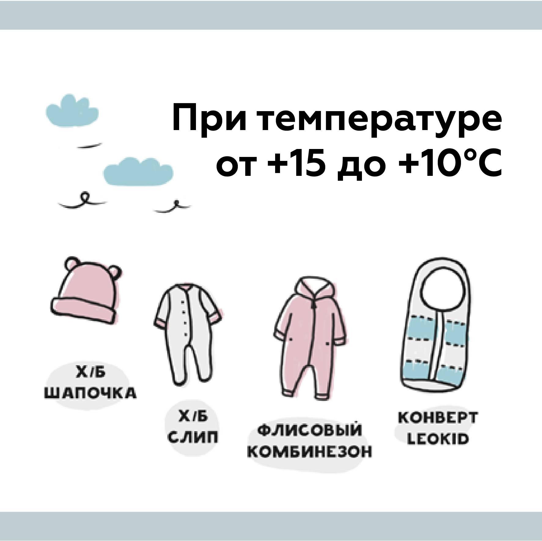 Как одевать ребенка на улицу: таблица состояния комфорта по погоде
