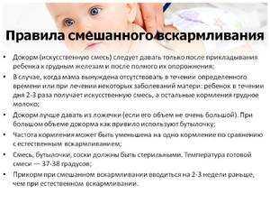 Запоры у новорожденных при искусственном вскармливании, лечение младенцев