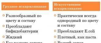 ✅ черный кал у беременной причины - ipraktica.ru