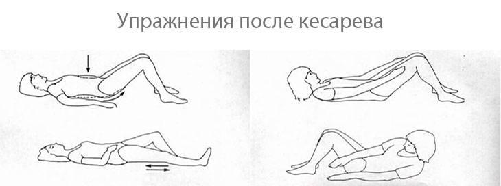 Можно ли спать на боку после кесарева. когда можно спать на животе после кесарева? как и сколько нужно лежать на животе после родов
