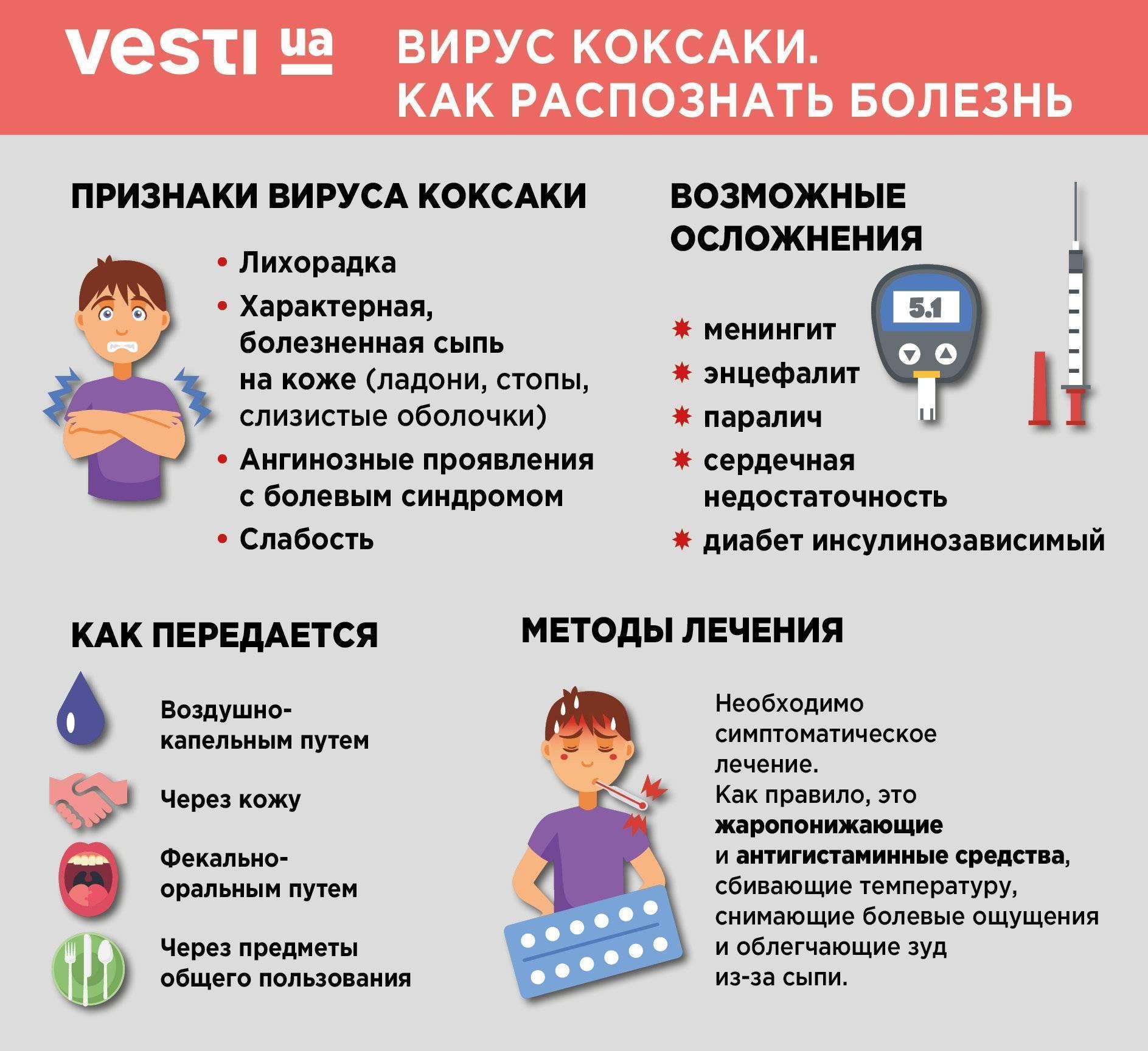 Вирус коксаки у детей: чем опасна болезнь, как лечить и избежать заражения? | здорова и красива