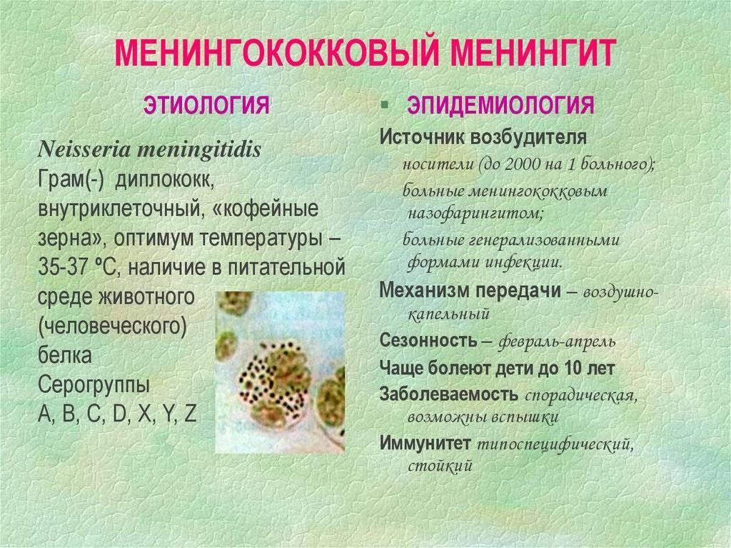 Менингит у детей: причины, симптомы и лечение