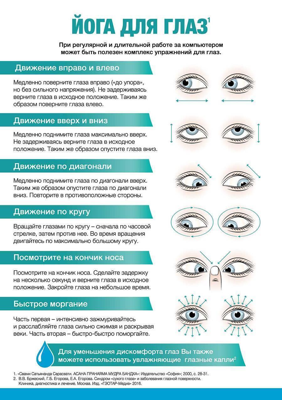 Упражнения для глаз при близорукости; как улучшить и восстановить зрение, профилактика миопии у школьников, тренировка при низкой и высокой степени патологии