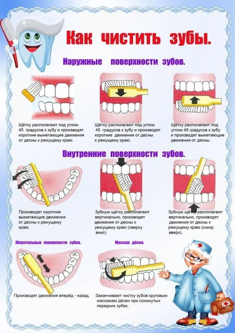 ⭐️рейтинг лучших зубных паст на 2020 год по мнению стоматологов – хранителей улыбки