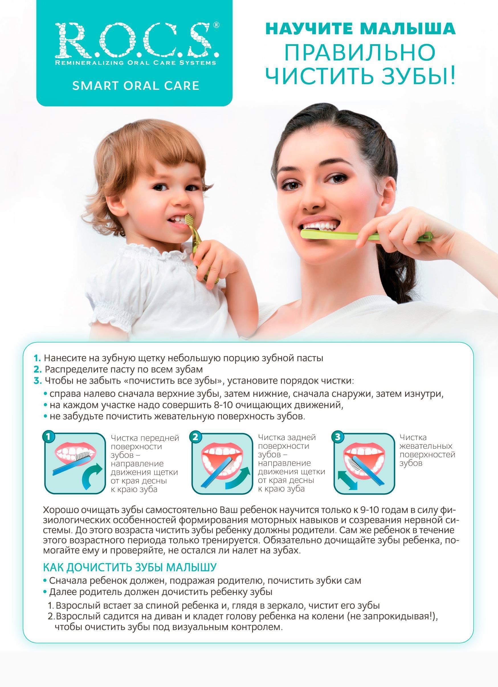 Уход за первыми зубами детей: приучаем ребёнка к гигиене полости рта