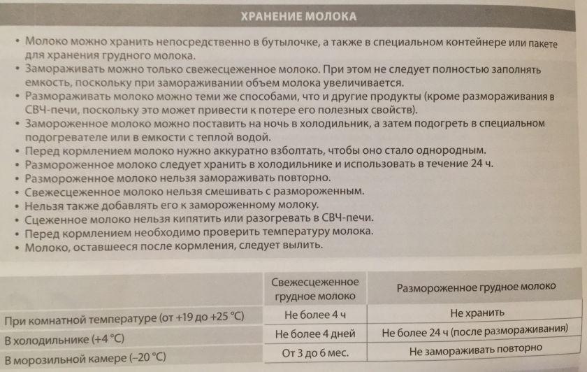 Сцеживание грудного молока | nashy-detky.com.ua