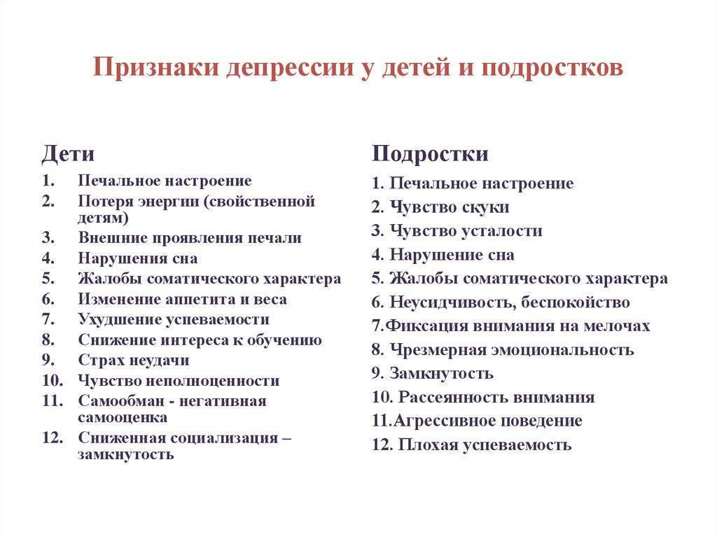 Жизнь важнее: как распознать детскую депрессию | милосердие.ru