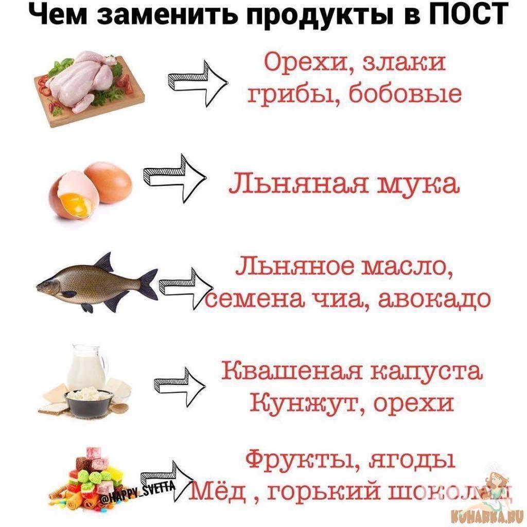 Ребенок не ест мясо   уроки для мам
