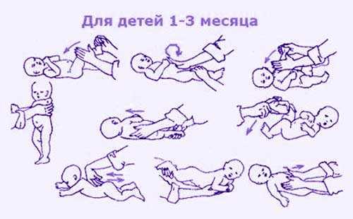 Массаж новорожденному - можно ли делать и какой? / mama66.ru