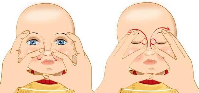 Гноится глазик у новорожденного, что делать, чем лечить