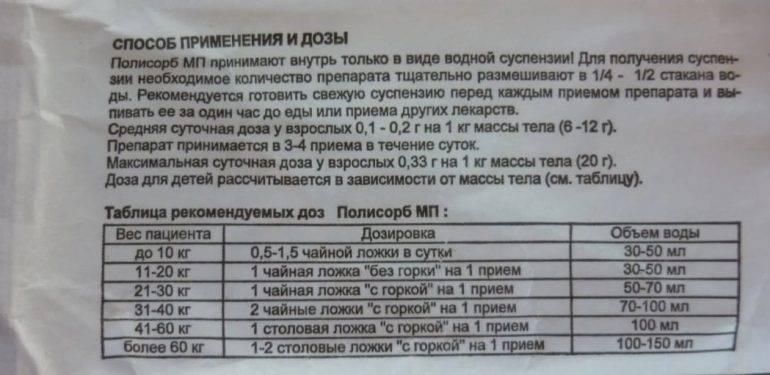 Полисорб: инструкция по применению детям до года с дозировками порошка
