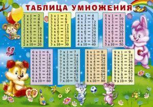 Таблица умножения за минуту с ребенком. методики + 6 советов