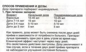 """""""лактулоза"""": инструкция по применению, показания, форма выпуска, состав, отзывы - druggist.ru"""