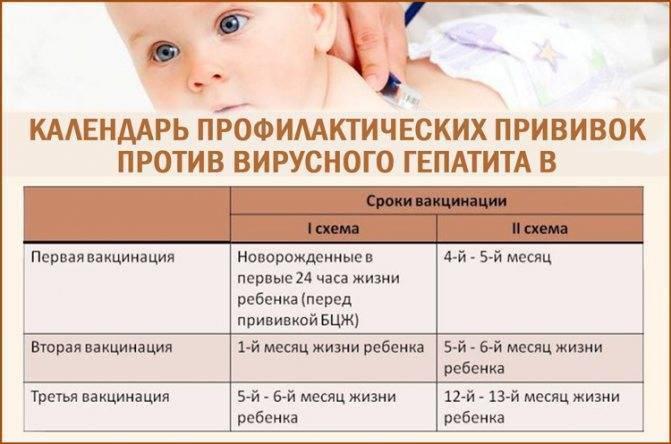 Прививки новорожденным: за и против