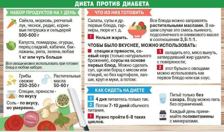 Что можно кушать после отравления: меню примерной диеты