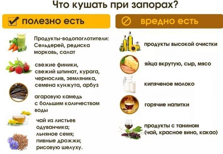 Диета при отравлении у ребенка: что можно кушать детям и что давать из продуктов питания при рвоте и первых симптомах, а также меню