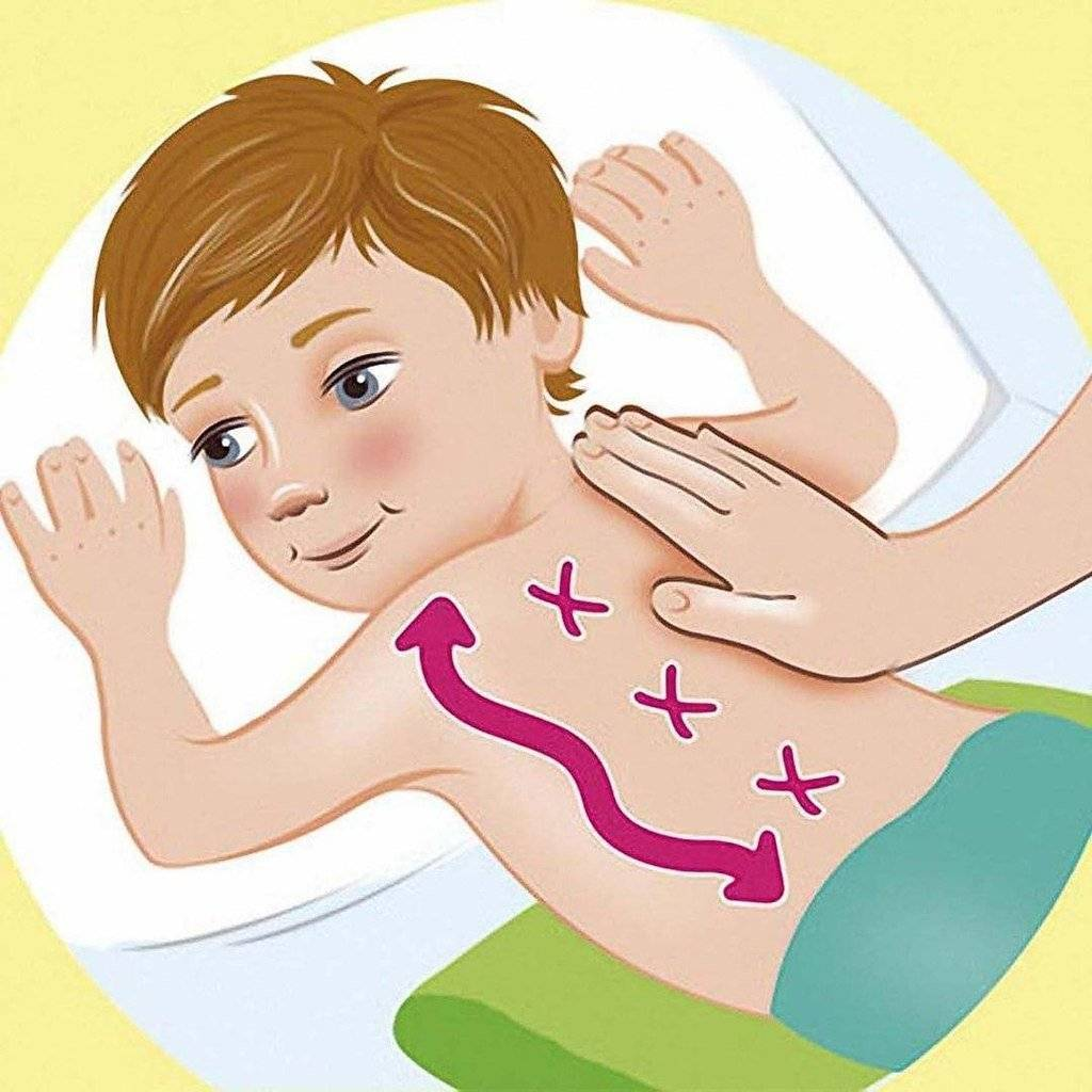 Массаж при бронхите у детей: техники и особенности проведения, польза и вред