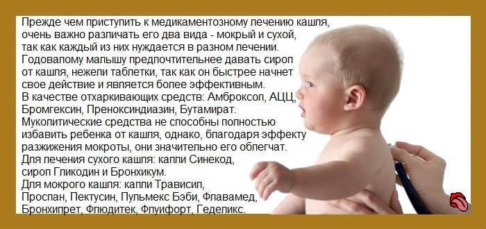 Кашель у ребенка 9 месяцев только когда спит